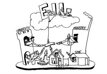 Open Innovation - quadruple helix